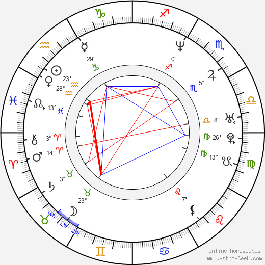 Hee-soon Park birth chart, biography, wikipedia 2019, 2020