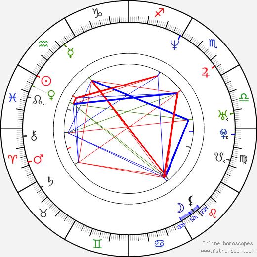 Hiroko Kasahara birth chart, Hiroko Kasahara astro natal horoscope, astrology