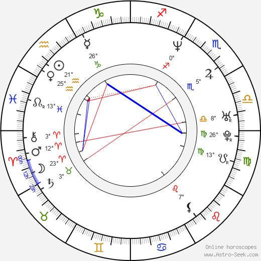 Jack Gilardi Jr. birth chart, biography, wikipedia 2020, 2021