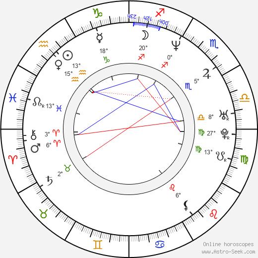 Jennifer Westfeldt birth chart, biography, wikipedia 2020, 2021