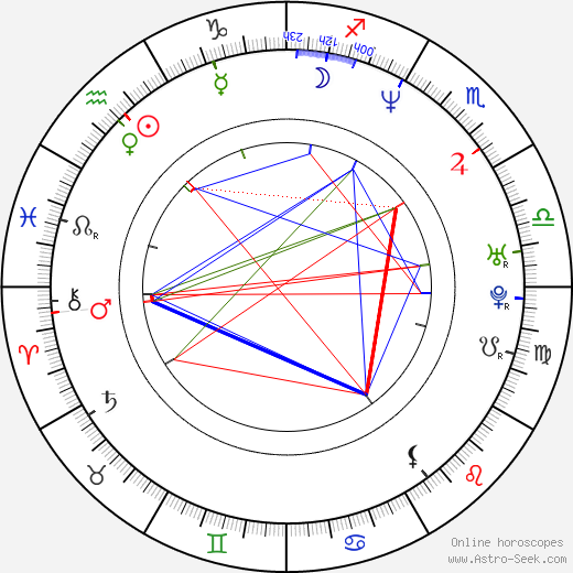 Jennifer Westfeldt birth chart, Jennifer Westfeldt astro natal horoscope, astrology