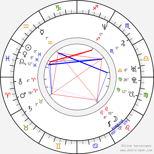 Joacim Cans birth chart, biography, wikipedia 2018, 2019