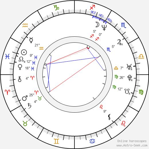 Leticia Trejo birth chart, biography, wikipedia 2020, 2021