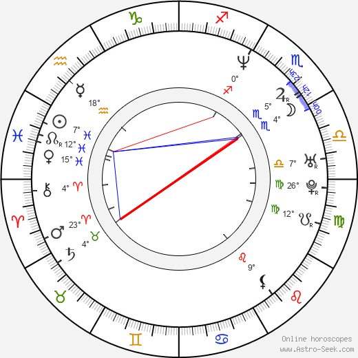 Linda Brava birth chart, biography, wikipedia 2018, 2019