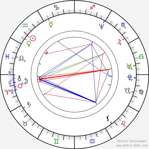 Linda Carol tema natale, oroscopo, Linda Carol oroscopi gratuiti, astrologia