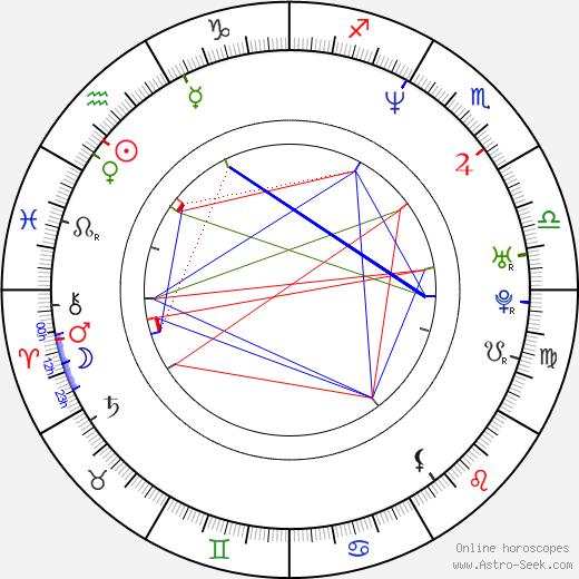 Marco Girnth день рождения гороскоп, Marco Girnth Натальная карта онлайн
