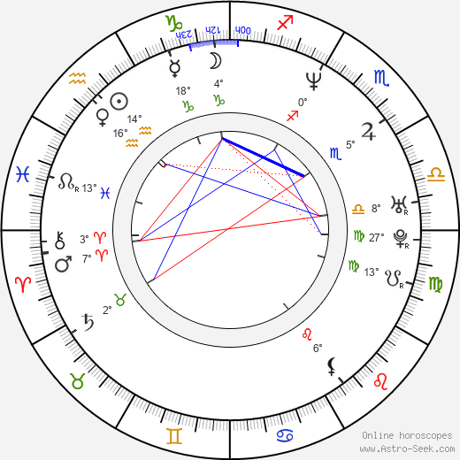 Matt Winston birth chart, biography, wikipedia 2019, 2020