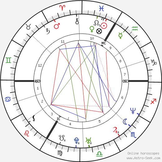 Патрисия Пётибон Patricia Petibon день рождения гороскоп, Patricia Petibon Натальная карта онлайн