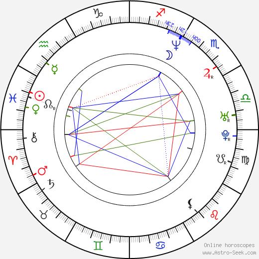 Samia Sassi birth chart, Samia Sassi astro natal horoscope, astrology
