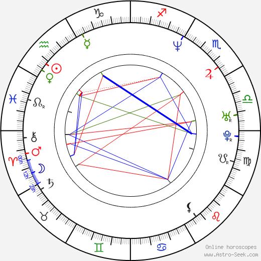 Sarah Aldrich birth chart, Sarah Aldrich astro natal horoscope, astrology