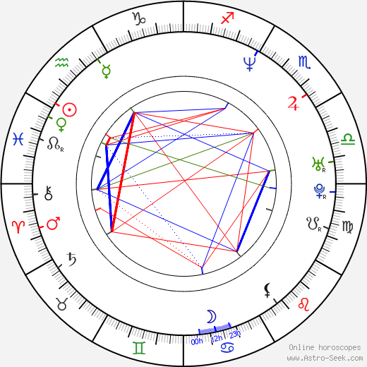Se-chang Lee astro natal birth chart, Se-chang Lee horoscope, astrology