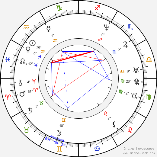 Simon Pegg birth chart, biography, wikipedia 2019, 2020