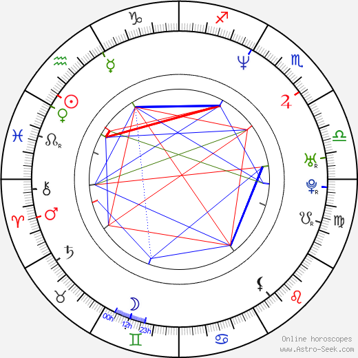 Simon Pegg astro natal birth chart, Simon Pegg horoscope, astrology