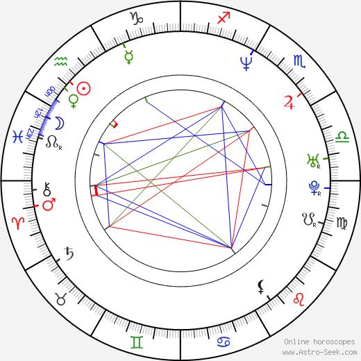 Stuart Wolfenden birth chart, Stuart Wolfenden astro natal horoscope, astrology