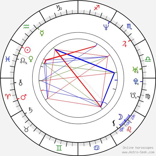 Su-hyeon Kim astro natal birth chart, Su-hyeon Kim horoscope, astrology