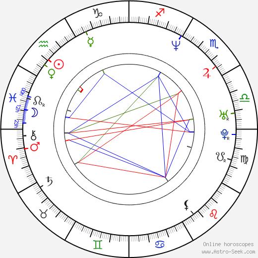 Tamar van den Dop birth chart, Tamar van den Dop astro natal horoscope, astrology