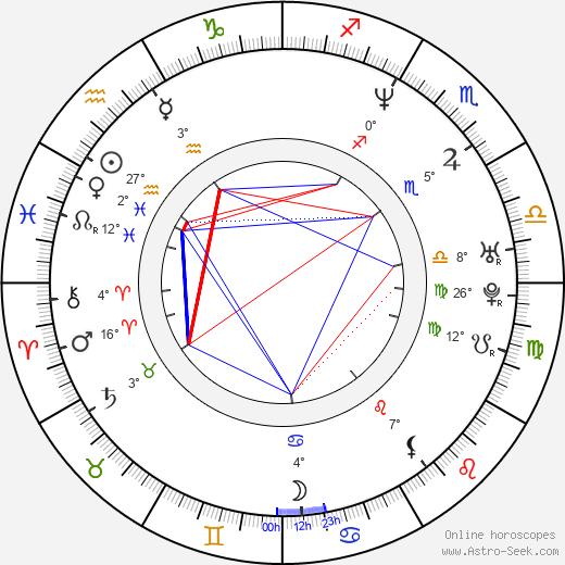 Tarita Virtue birth chart, biography, wikipedia 2020, 2021