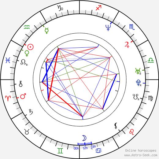 Tarita Virtue birth chart, Tarita Virtue astro natal horoscope, astrology