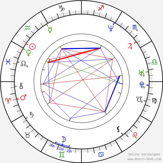 Todd Brunswick tema natale, oroscopo, Todd Brunswick oroscopi gratuiti, astrologia