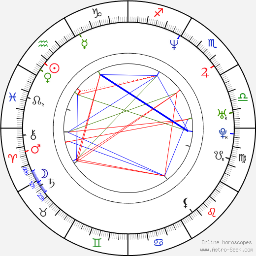 Viorel Sergovici astro natal birth chart, Viorel Sergovici horoscope, astrology