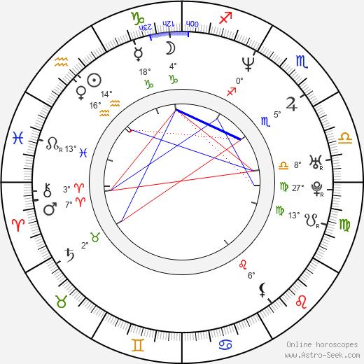 Warwick Davis birth chart, biography, wikipedia 2018, 2019