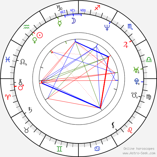 Warwick Davis astro natal birth chart, Warwick Davis horoscope, astrology