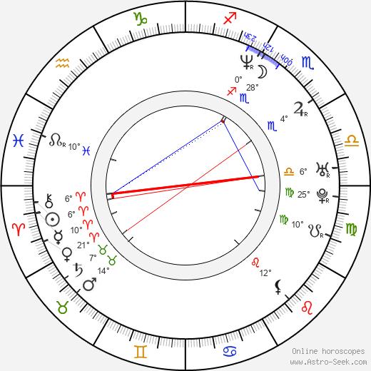Anthony Pierce tema natale, biography, Biografia da Wikipedia 2020, 2021
