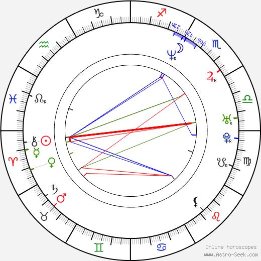 Anthony Pierce tema natale, oroscopo, Anthony Pierce oroscopi gratuiti, astrologia