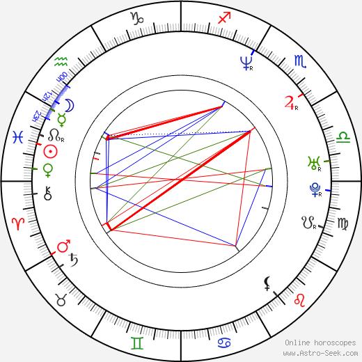 Betty Boo tema natale, oroscopo, Betty Boo oroscopi gratuiti, astrologia