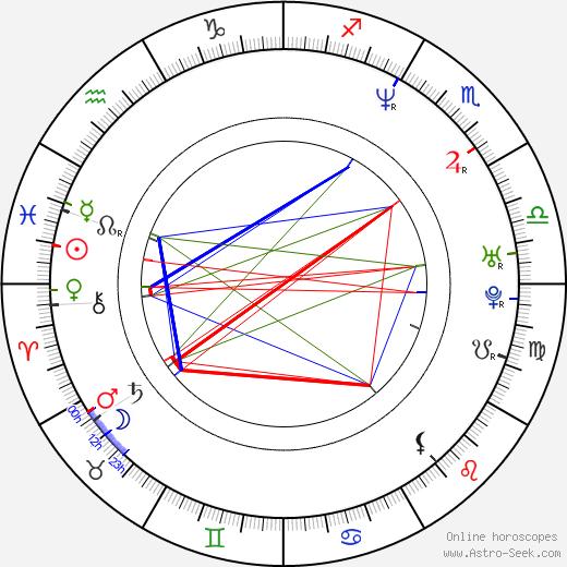 Cathlen Gawlich birth chart, Cathlen Gawlich astro natal horoscope, astrology