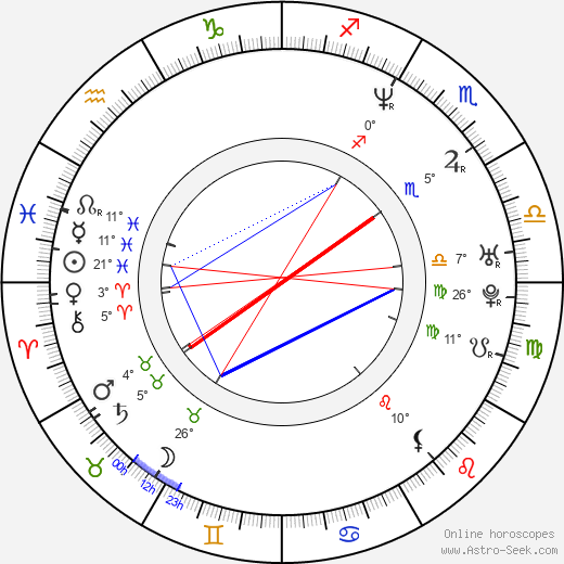 Dave Eggers birth chart, biography, wikipedia 2020, 2021