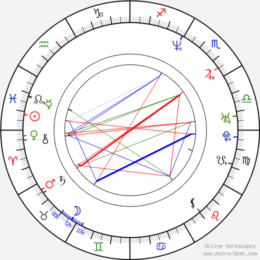 Dave Eggers birth chart, Dave Eggers astro natal horoscope, astrology