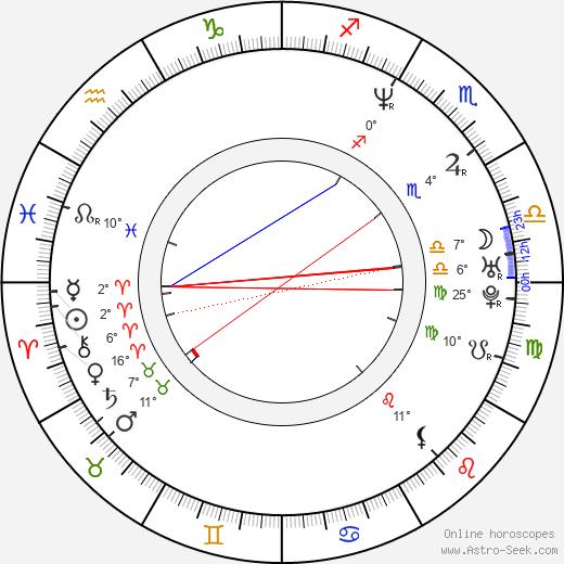 Deborah Kaufmann birth chart, biography, wikipedia 2020, 2021