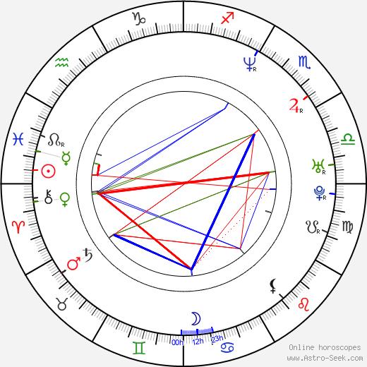 Дерек Парра Derek Parra день рождения гороскоп, Derek Parra Натальная карта онлайн