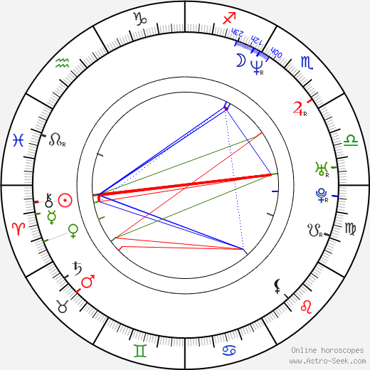 Elizabeth Mitchell astro natal birth chart, Elizabeth Mitchell horoscope, astrology