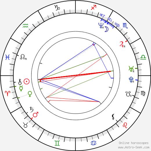 Gédéon Naudet astro natal birth chart, Gédéon Naudet horoscope, astrology