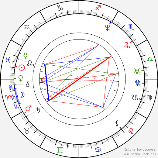 Helen Hill astro natal birth chart, Helen Hill horoscope, astrology