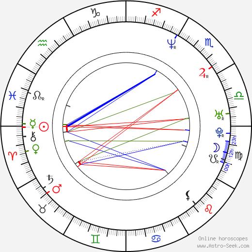 Ingrid Veninger день рождения гороскоп, Ingrid Veninger Натальная карта онлайн