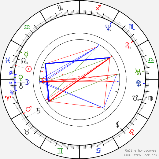 Jed Rees birth chart, Jed Rees astro natal horoscope, astrology
