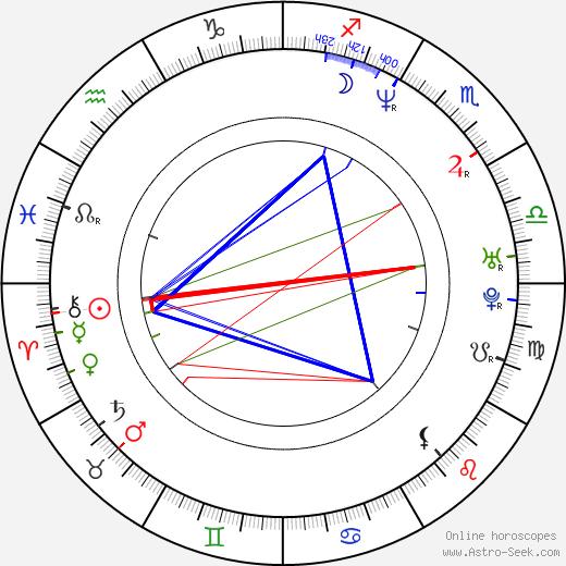 Дженнифер Вайнер Jennifer Weiner день рождения гороскоп, Jennifer Weiner Натальная карта онлайн