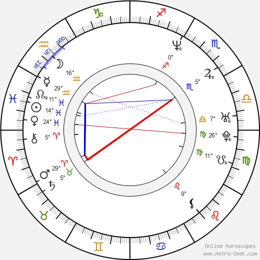 John Frusciante birth chart, biography, wikipedia 2019, 2020