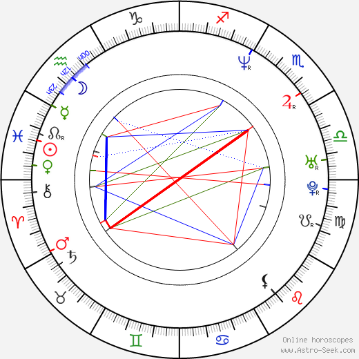 John Frusciante birth chart, John Frusciante astro natal horoscope, astrology