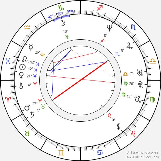 Julie Bowen birth chart, biography, wikipedia 2019, 2020