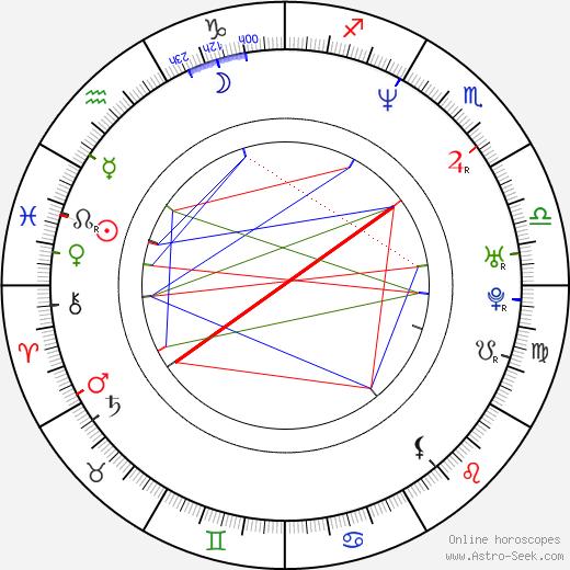 Julie Bowen astro natal birth chart, Julie Bowen horoscope, astrology