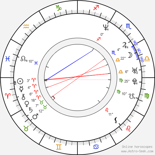 Lara Flynn Boyle birth chart, biography, wikipedia 2018, 2019