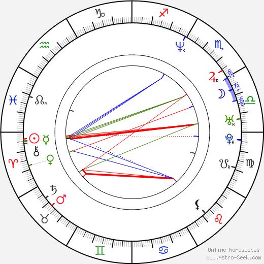 Lara Flynn Boyle astro natal birth chart, Lara Flynn Boyle horoscope, astrology