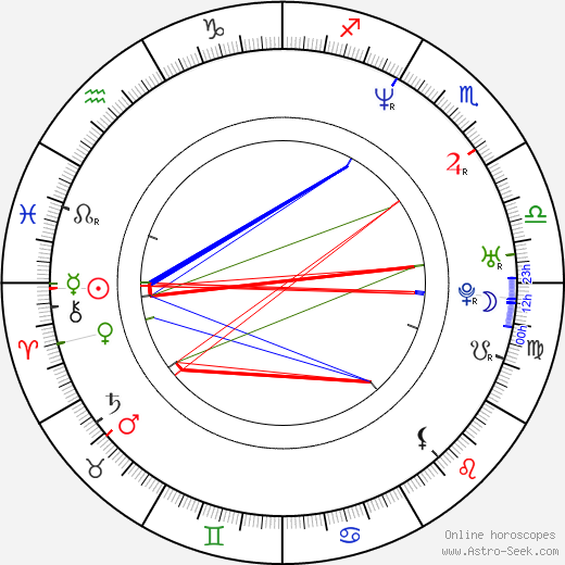 Leontien van Moorsel astro natal birth chart, Leontien van Moorsel horoscope, astrology