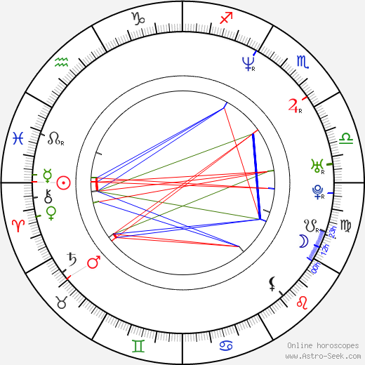 Linda Larkin birth chart, Linda Larkin astro natal horoscope, astrology
