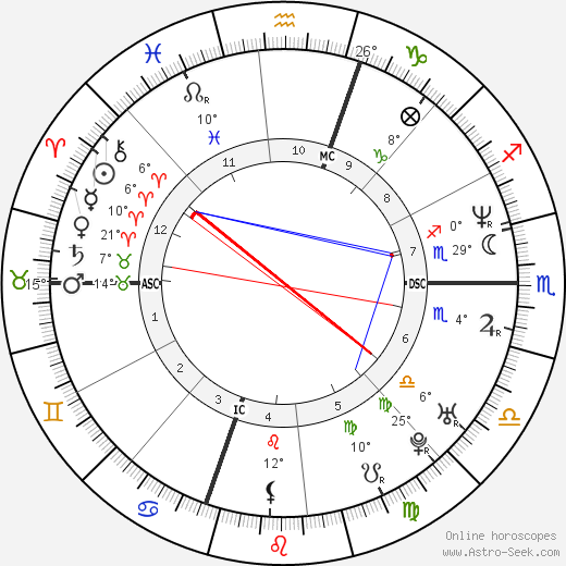 Mariah Carey birth chart, biography, wikipedia 2019, 2020