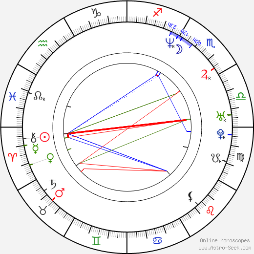 Mark Stirton tema natale, oroscopo, Mark Stirton oroscopi gratuiti, astrologia